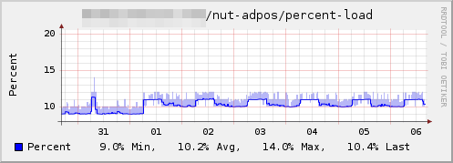 Plugin-nut-load.png